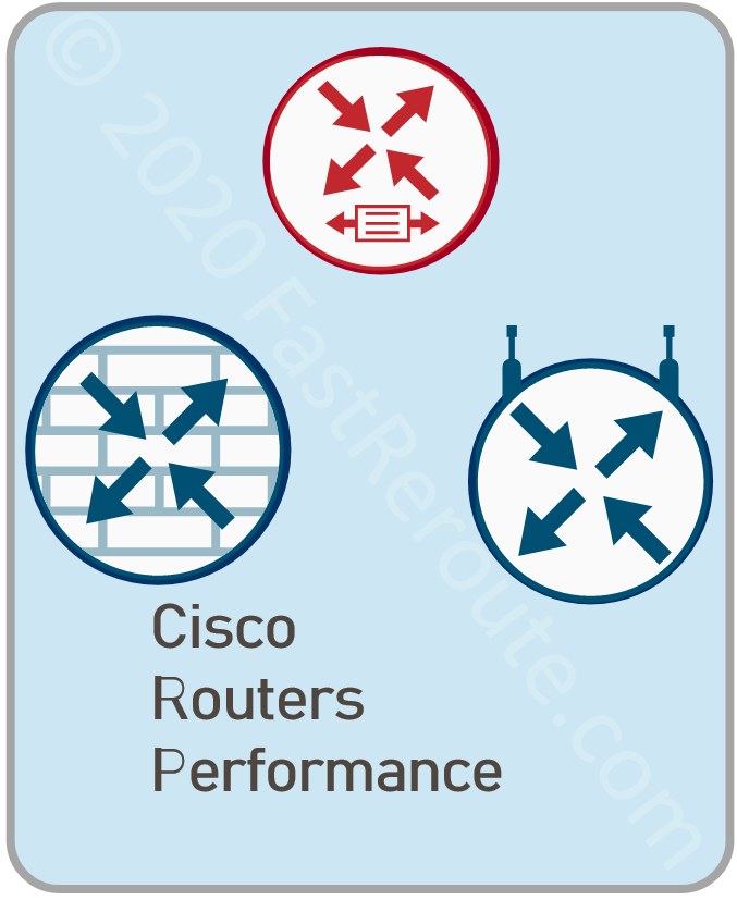Cisco Routers Performance