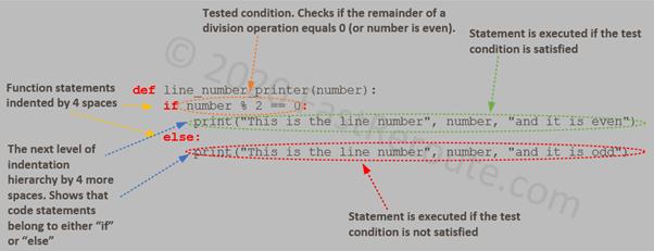 Figure 3. Python Conditional Logic Example