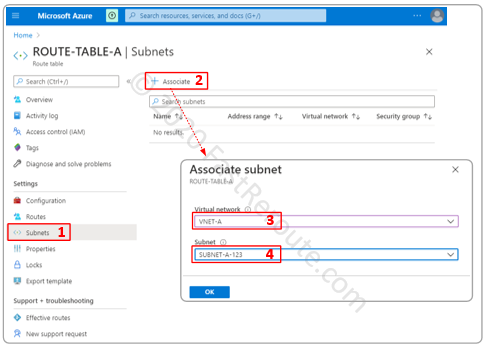 Figure 13. Associate a route table with subnet - Azure