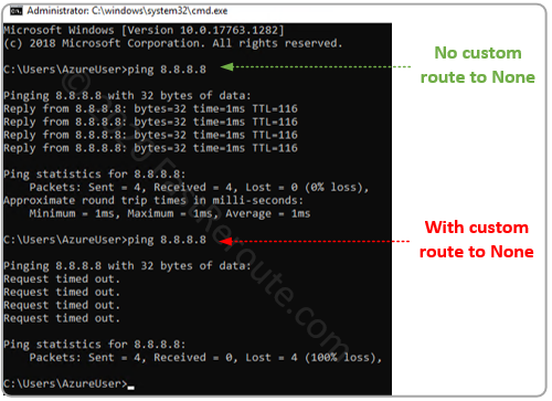 Figure 16. Connectivity to 8.8.8.8 from VM-A