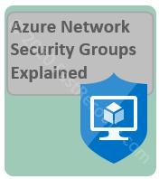 Azure Network Security Groups Explained