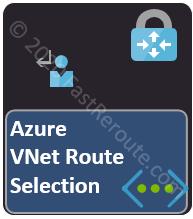 Azure VNet Route Selection