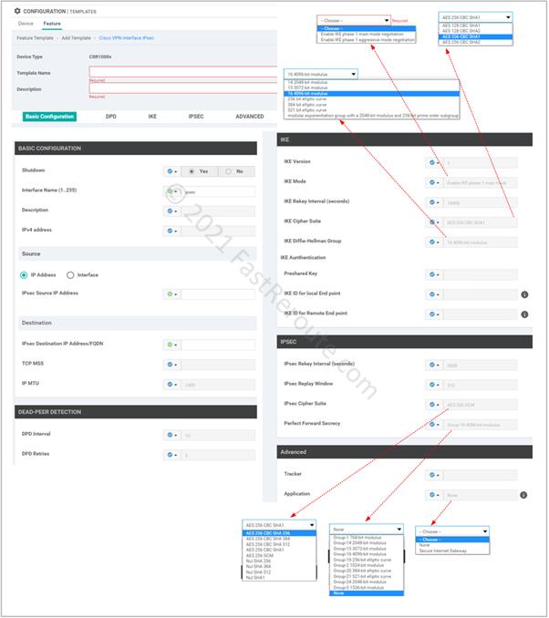 Figure 4. Configure feature template in vManage